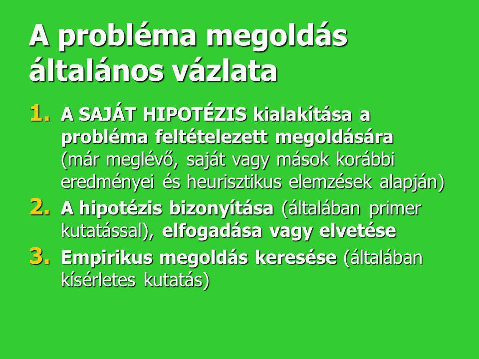 A probléma megoldás általános vázlata 1. A SAJÁT HIPOTÉZIS kialakítása a probléma feltételezett megoldására (már meglévő, saját vagy mások korábbi ere