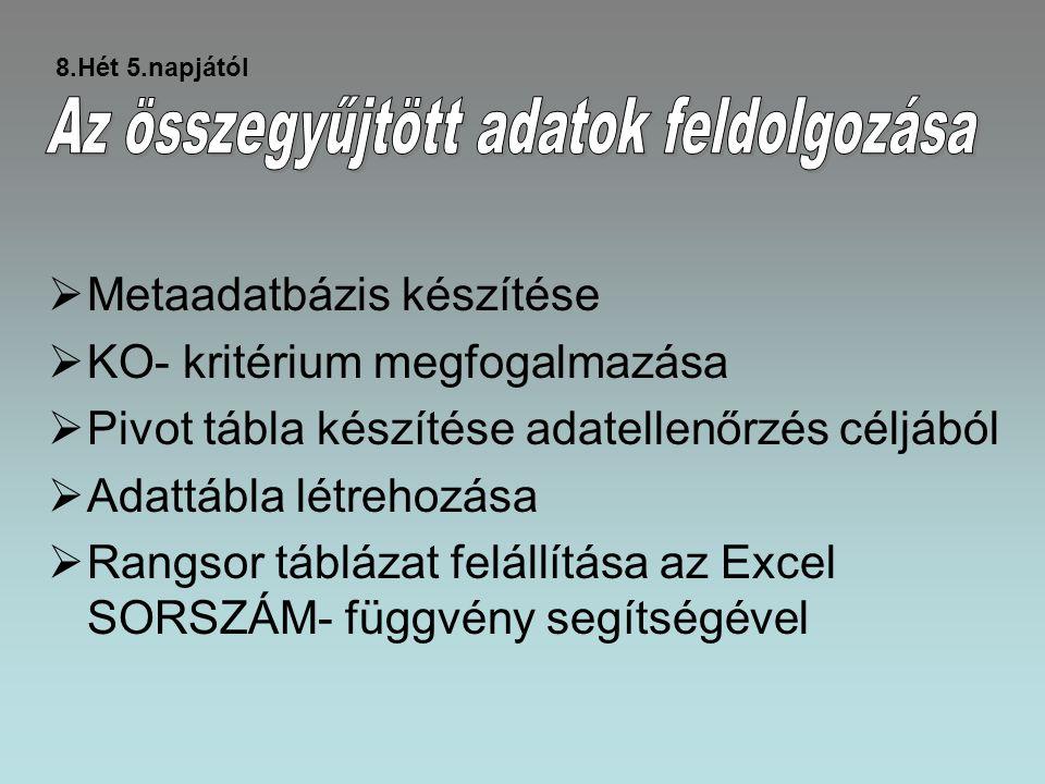  Objektumok: •Viewsonic N3260w LCD TV •Panasonic TX-32LE60 LCD TV •HANNSpree XV 32 LCD TV •Samsung LE-32R32B LCD TV •Mirai DTL-532W100 Olympic 32 LCD TV •Samsung LE-32S71B LCD TV •Panasonic TX-32LMD70F LCD TV •LG 32LE2R LCD TV  Attribútumok: •Látható képméret (cm) •Felbontás •fényerő (cd/m2) •Kontrasztarány •válaszidő (ms) •betekintési szög (fok) •teljesítményfelvétel (W) •súly (kg) •garancia (év) •termék ára (Ft) 8.Hét 4-5.napja