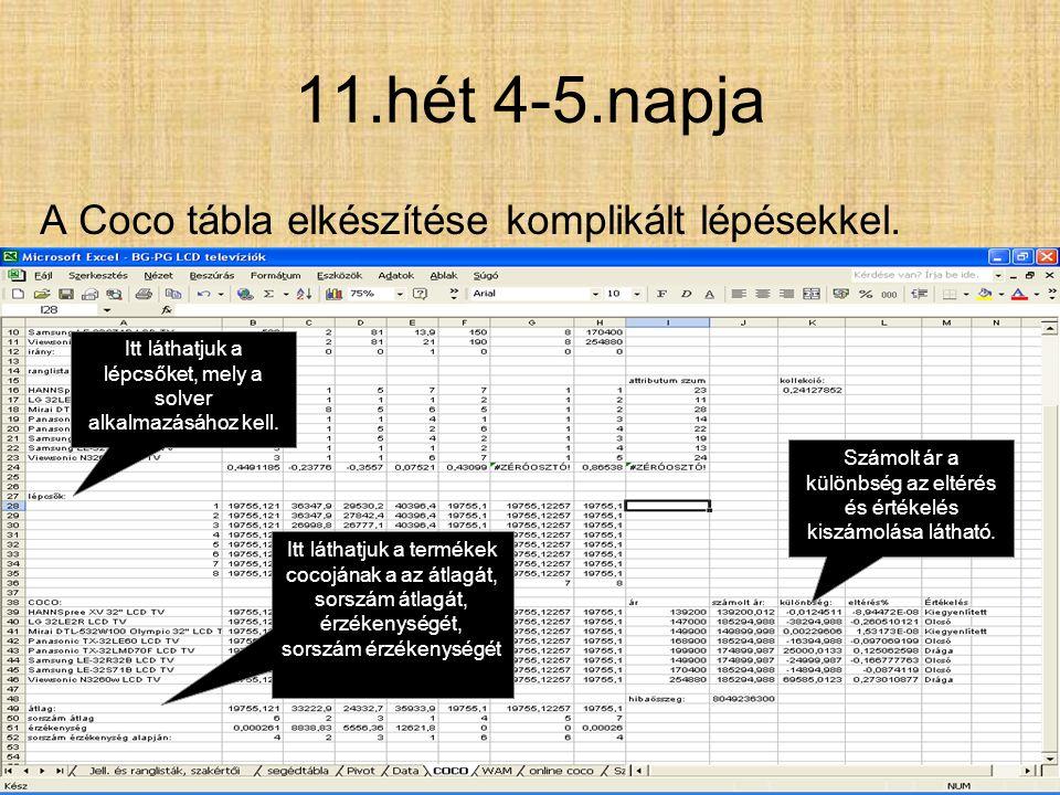 11.hét 1-3.napja A Pivot táblát láthatjuk, melyet a data tábla segítségével hoztunk létre.