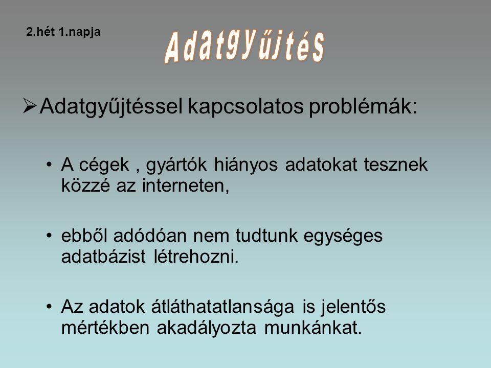 Multimédia 1 •Az 1.