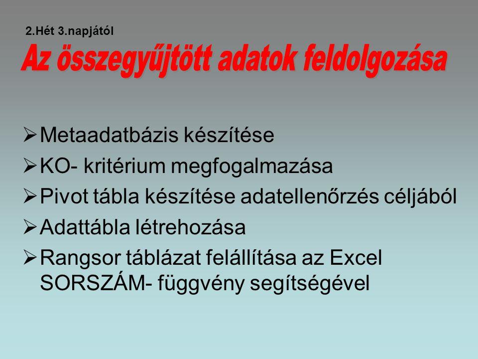  Objektumok: •ASUS PG 191 •Belinea 1975 S1 •LG L1900J •Samsung SyncMaster 971P •ViewSonic VP930  Attribútumok: •Technológia •Fényerő(cd/m2) •Kontrasztarány •Válaszidő (ms) •Látószög (fok) •Csatlakozók •Színek száma (Millió) •Fogyasztás (Watt) •Termék ára (Forint) 2.