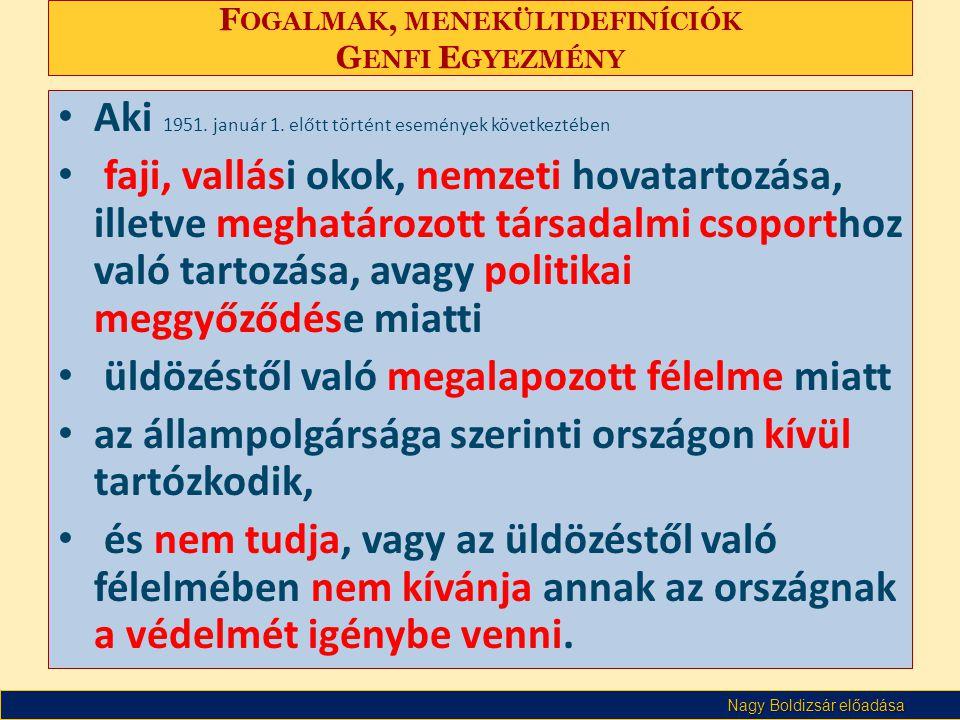 Nagy Boldizsár előadása F OGALMAK, MENEKÜLTDEFINÍCIÓK G ENFI E GYEZMÉNY • Aki 1951.