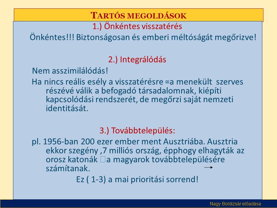 Nagy Boldizsár előadása T ARTÓS MEGOLDÁSOK 1.) Önkéntes visszatérés Önkéntes!!! Biztonságosan és emberi méltóságát megőrizve! 2.) Integrálódás Nem ass