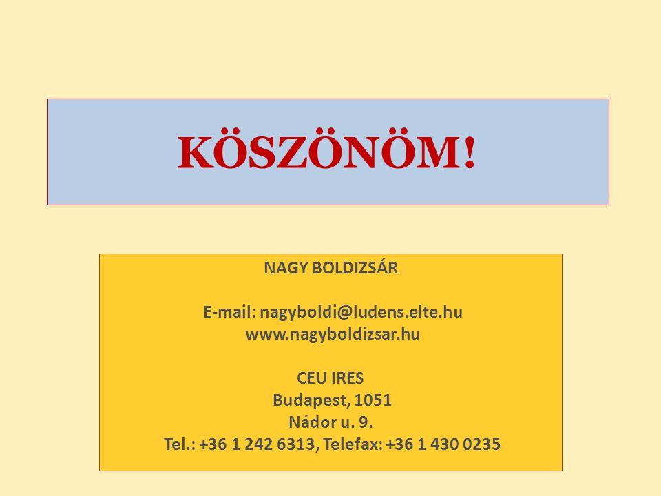 KÖSZÖNÖM! NAGY BOLDIZSÁR E-mail: nagyboldi@ludens.elte.hu www.nagyboldizsar.hu CEU IRES Budapest, 1051 Nádor u. 9. Tel.: +36 1 242 6313, Telefax: +36