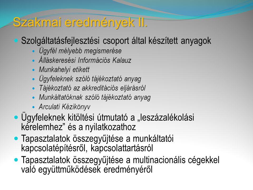 Szakmai eredmények II.
