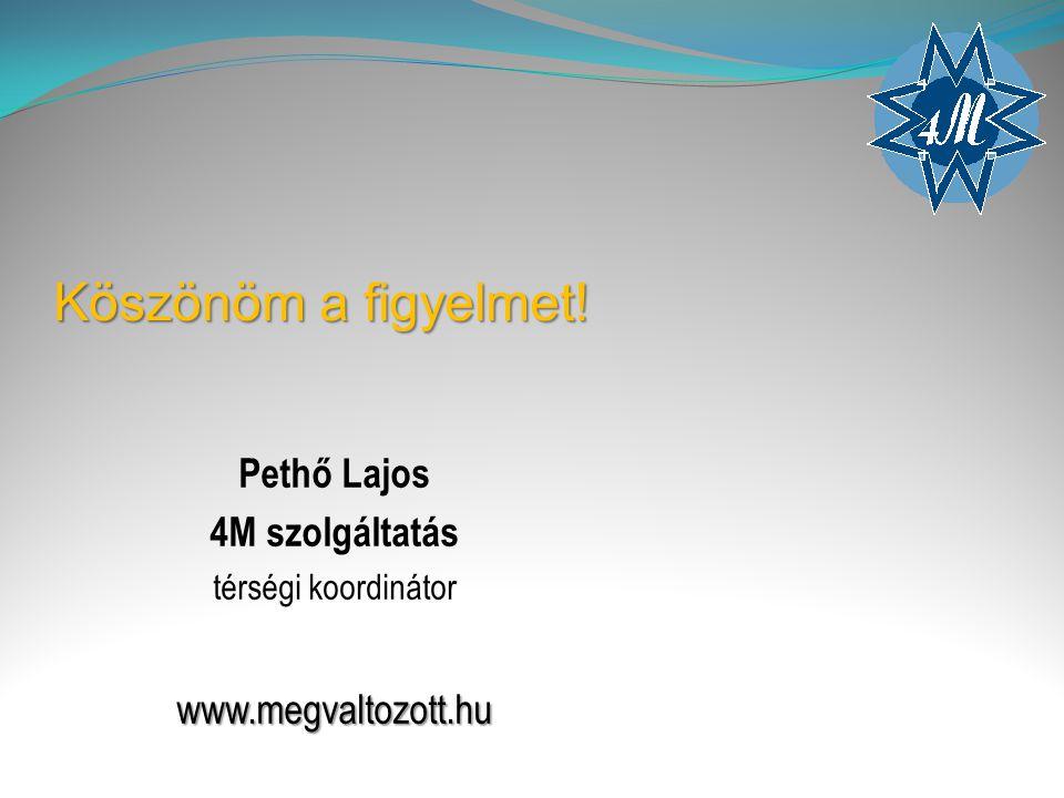 Köszönöm a figyelmet! Pethő Lajos 4M szolgáltatás térségi koordinátorwww.megvaltozott.hu
