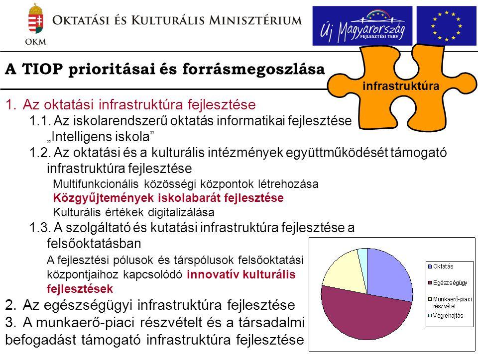 A TIOP prioritásai és forrásmegoszlása infrastruktúra 1.Az oktatási infrastruktúra fejlesztése 1.1. Az iskolarendszerű oktatás informatikai fejlesztés