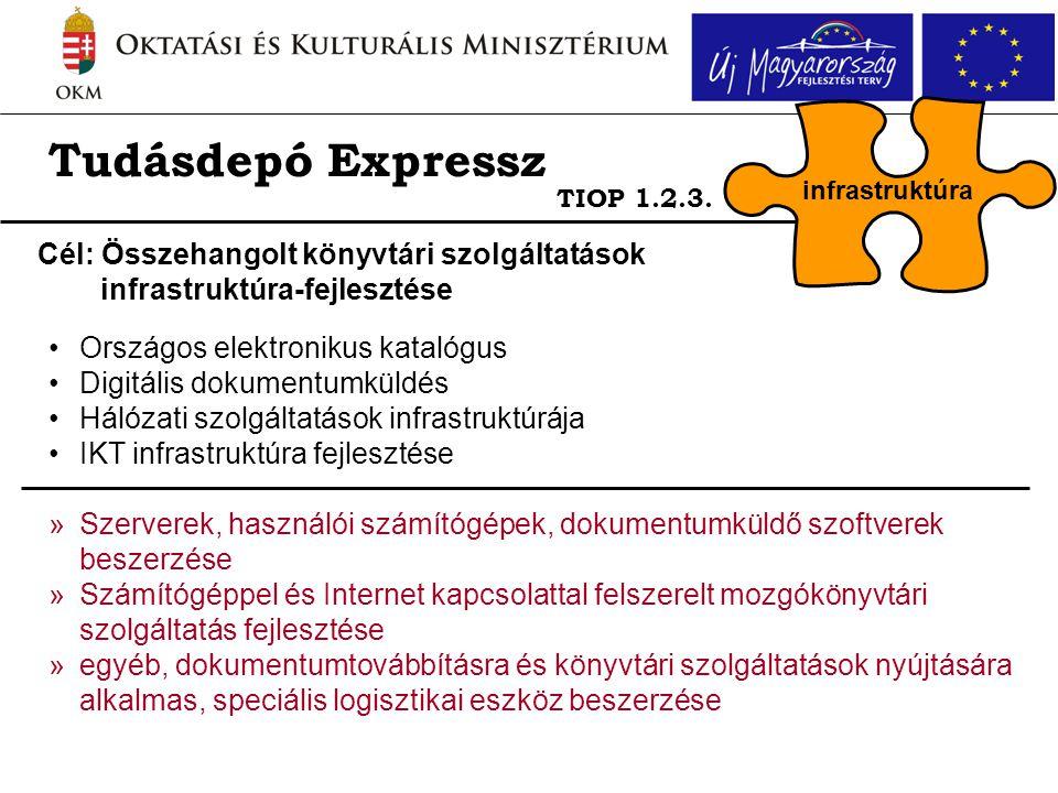 Tudásdepó Expressz Cél: Összehangolt könyvtári szolgáltatások infrastruktúra-fejlesztése TIOP 1.2.3. •Országos elektronikus katalógus •Digitális dokum