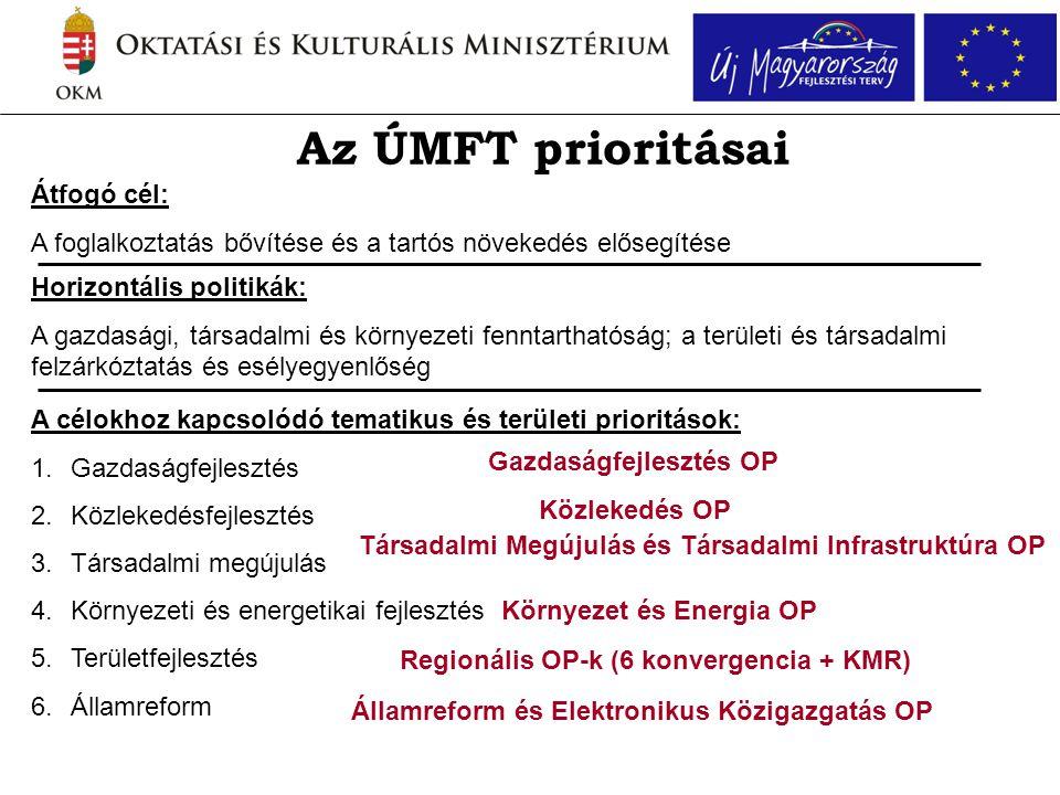 Az ÚMFT prioritásai Átfogó cél: A foglalkoztatás bővítése és a tartós növekedés elősegítése Horizontális politikák: A gazdasági, társadalmi és környez