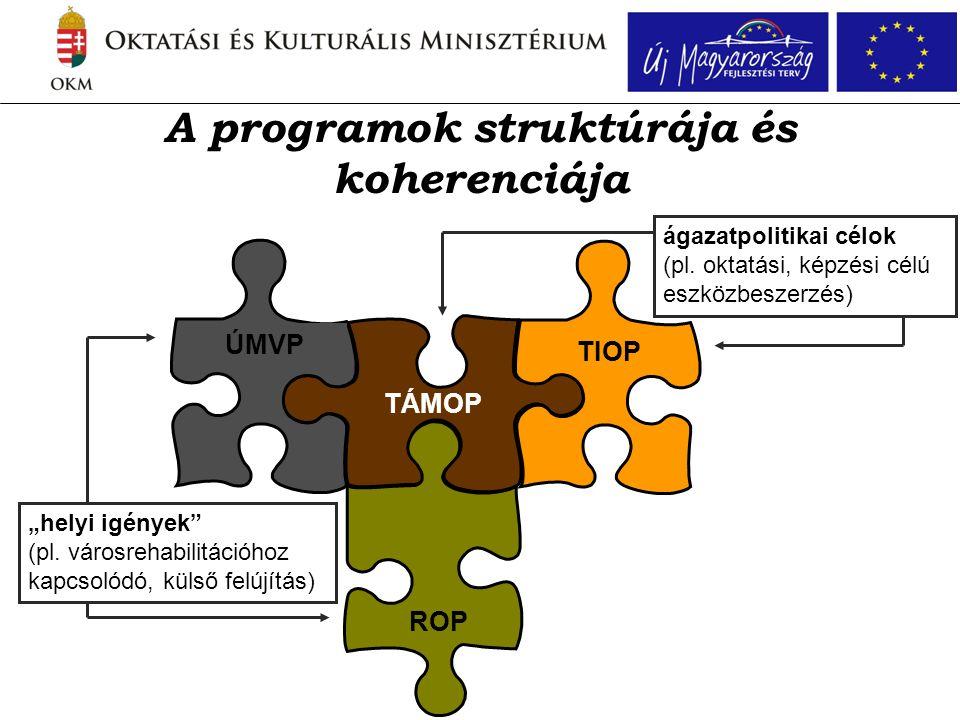 """A programok struktúrája és koherenciája TÁMOP TIOP ROP ÚMVP """"helyi igények"""" (pl. városrehabilitációhoz kapcsolódó, külső felújítás) ágazatpolitikai cé"""