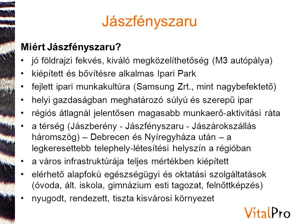 Miért Jászfényszaru? •jó földrajzi fekvés, kiváló megközelíthetőség (M3 autópálya) •kiépített és bővítésre alkalmas Ipari Park •fejlett ipari munkakul