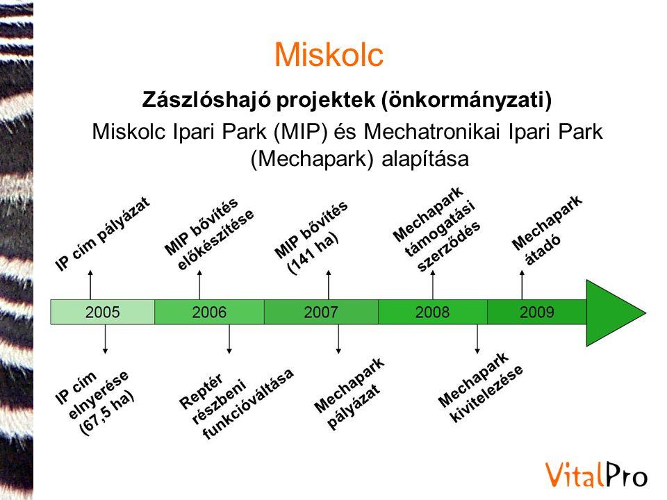 Miskolc Zászlóshajó projektek (önkormányzati) Miskolc Ipari Park (MIP) és Mechatronikai Ipari Park (Mechapark) alapítása