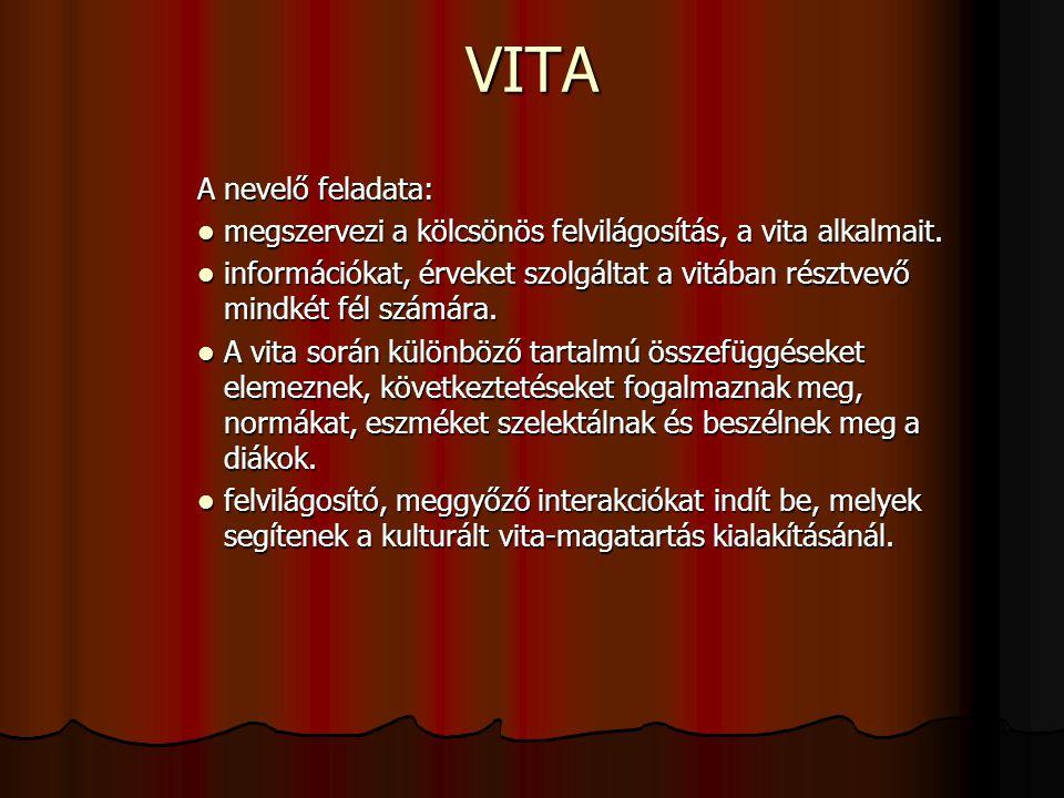 VITA A nevelő feladata:  megszervezi a kölcsönös felvilágosítás, a vita alkalmait.  információkat, érveket szolgáltat a vitában résztvevő mindkét fé