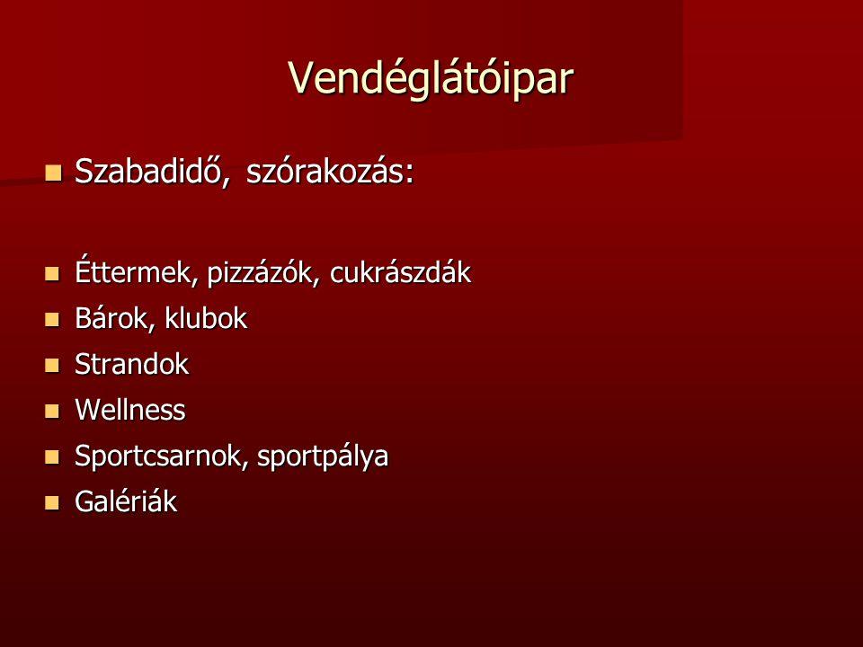 Vendéglátóipar  Szabadidő, szórakozás:  Éttermek, pizzázók, cukrászdák  Bárok, klubok  Strandok  Wellness  Sportcsarnok, sportpálya  Galériák