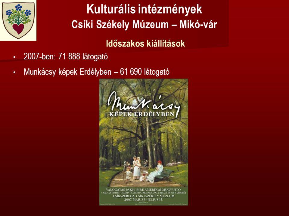 Kulturális intézmények Csíki Székely Múzeum – Mikó-vár Időszakos kiállítások • • 2007-ben: 71 888 látogató • • Munkácsy képek Erdélyben – 61 690 látogató