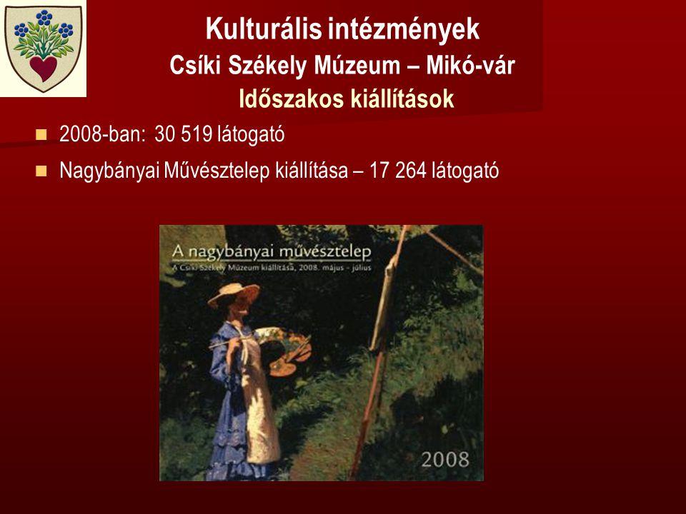 Kulturális intézmények Csíki Székely Múzeum – Mikó-vár Időszakos kiállítások   2008-ban: 30 519 látogató   Nagybányai Művésztelep kiállítása – 17 264 látogató