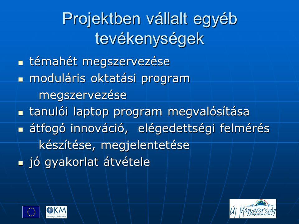 Projektben vállalt egyéb tevékenységek  témahét megszervezése  moduláris oktatási program megszervezése megszervezése  tanulói laptop program megva