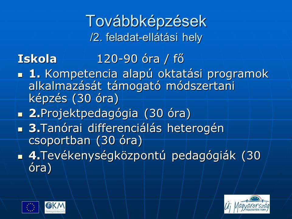 Továbbképzések /2. feladat-ellátási hely Iskola 120-90 óra / fő  1. Kompetencia alapú oktatási programok alkalmazását támogató módszertani képzés (30