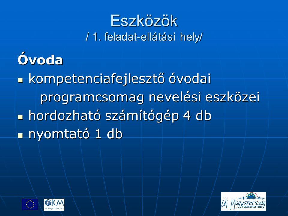 Eszközök / 1. feladat-ellátási hely/ Óvoda  kompetenciafejlesztő óvodai programcsomag nevelési eszközei programcsomag nevelési eszközei  hordozható