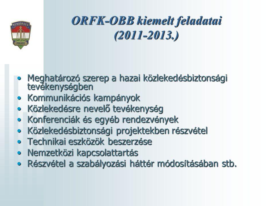 ORFK-OBB kiemelt feladatai (2011-2013.) •Meghat á roz ó szerep a hazai k ö zleked é sbiztons á gi tev é kenys é gben •Kommunik á ci ó s kamp á nyok •K