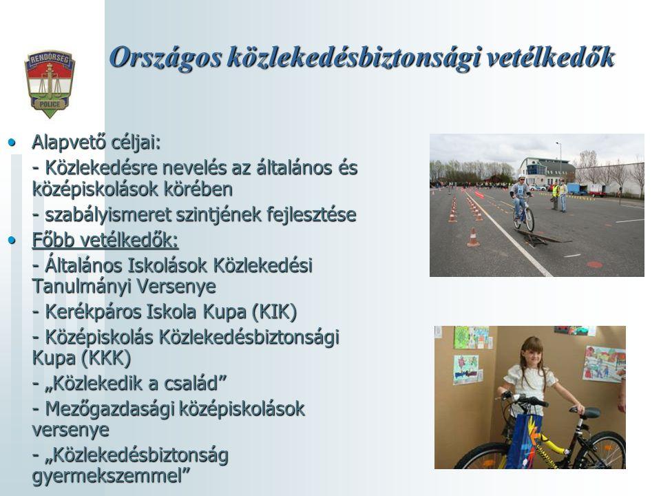 Országos közlekedésbiztonsági vetélkedők •Alapvető céljai: - Közlekedésre nevelés az általános és középiskolások körében - szabályismeret szintjének f