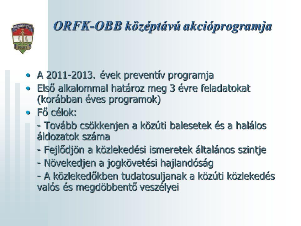 ORFK-OBB középtávú akcióprogramja •A 2011-2013. évek preventív programja •Első alkalommal határoz meg 3 évre feladatokat (korábban éves programok) •Fő