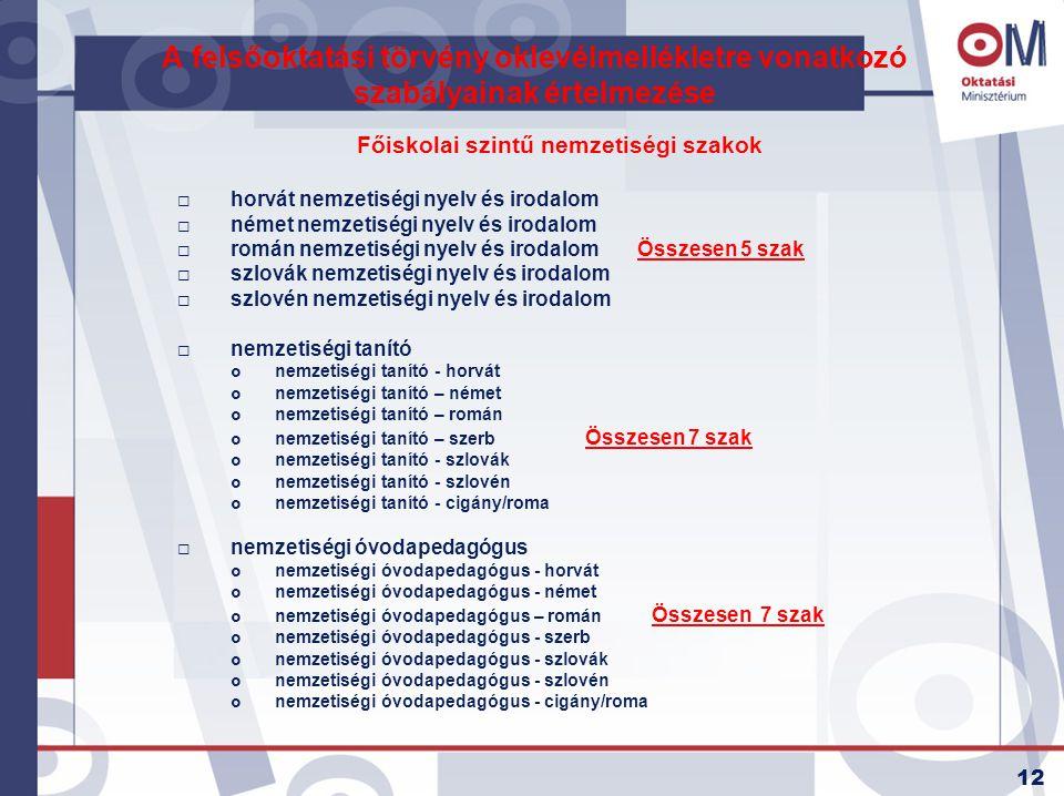 12 Főiskolai szintű nemzetiségi szakok  horvát nemzetiségi nyelv és irodalom  német nemzetiségi nyelv és irodalom  román nemzetiségi nyelv és iroda