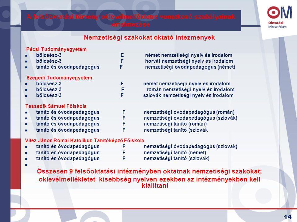 14 A felsőoktatási törvény oklevélmellékletre vonatkozó szabályainak értelmezése Nemzetiségi szakokat oktató intézmények Pécsi Tudományegyetem n bölcs