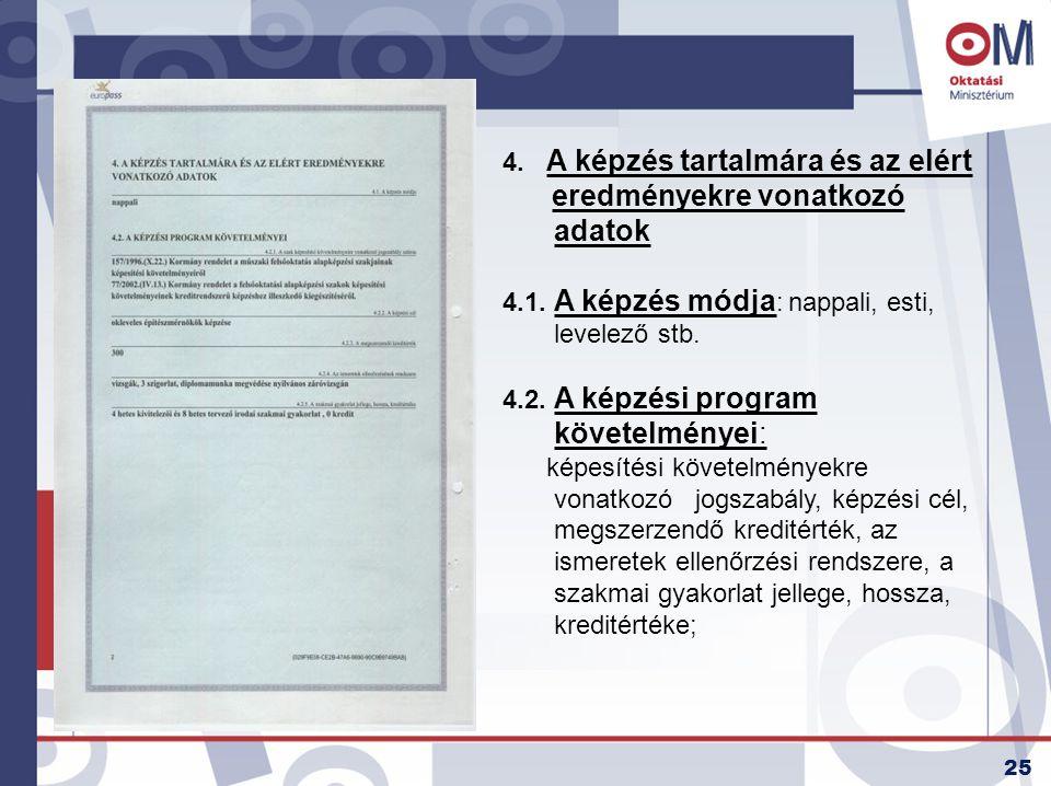 25 4. A képzés tartalmára és az elért eredményekre vonatkozó adatok 4.1. A képzés módja : nappali, esti, levelező stb. 4.2. A képzési program követelm