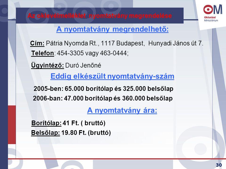 30 Az oklevélmelléklet nyomtatvány megrendelése A nyomtatvány megrendelhető: Cím: Pátria Nyomda Rt., 1117 Budapest, Hunyadi János út 7. Telefon: 454-3