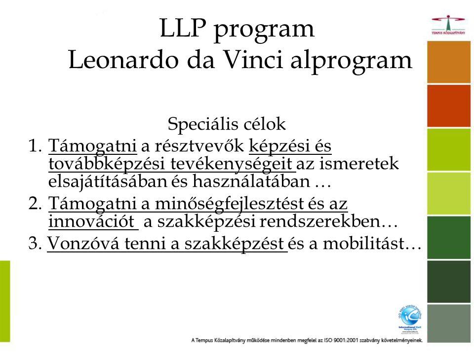 LLP program Leonardo da Vinci alprogram Speciális célok 1.Támogatni a résztvevők képzési és továbbképzési tevékenységeit az ismeretek elsajátításában és használatában … 2.Támogatni a minőségfejlesztést és az innovációt a szakképzési rendszerekben… 3.