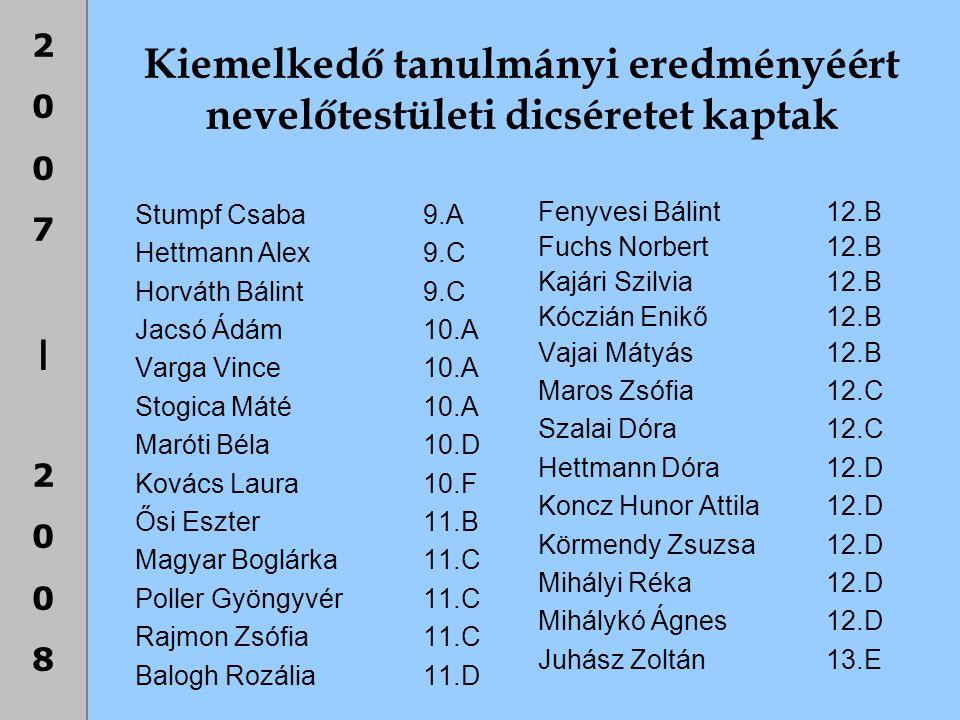 2007|20082007|2008 Kiemelkedő tanulmányi eredményéért nevelőtestületi dicséretet kaptak Stumpf Csaba 9.A Hettmann Alex 9.C Horváth Bálint 9.C Jacsó Ád
