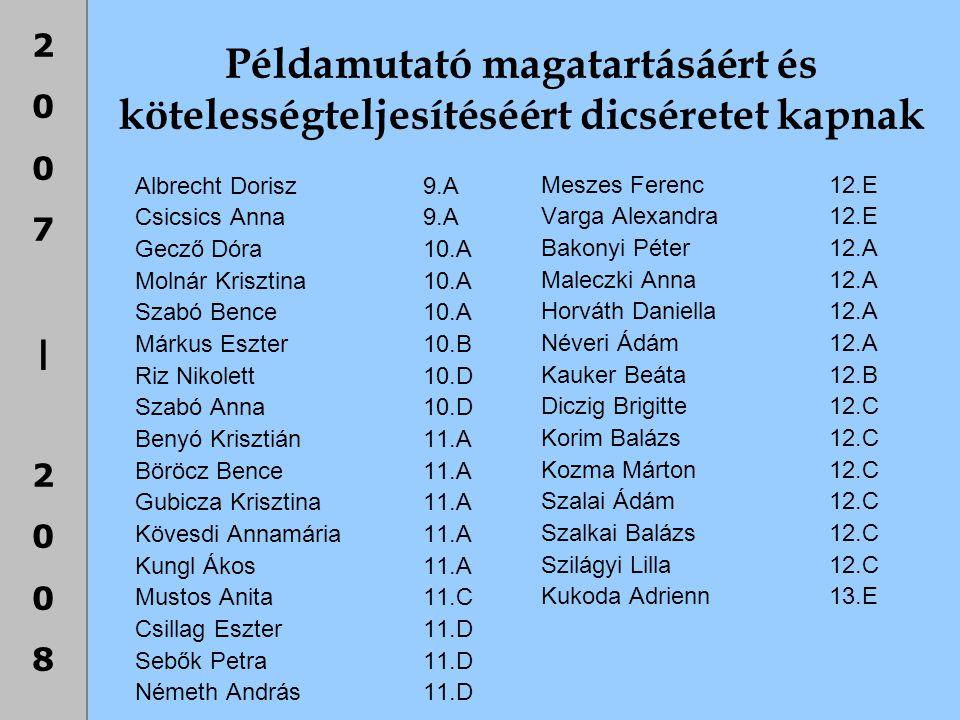 2007|20082007|2008 Példamutató magatartásáért és kötelességteljesítéséért dicséretet kapnak Albrecht Dorisz 9.A Csicsics Anna 9.A Gecző Dóra 10.A Moln