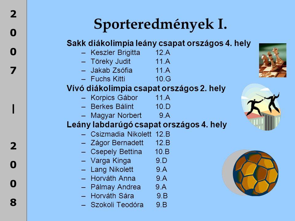 2007|20082007|2008 Sporteredmények I. Sakk diákolimpia leány csapat országos 4. hely –Keszler Brigitta 12.A –Töreky Judit 11.A –Jakab Zsófia 11.A –Fuc