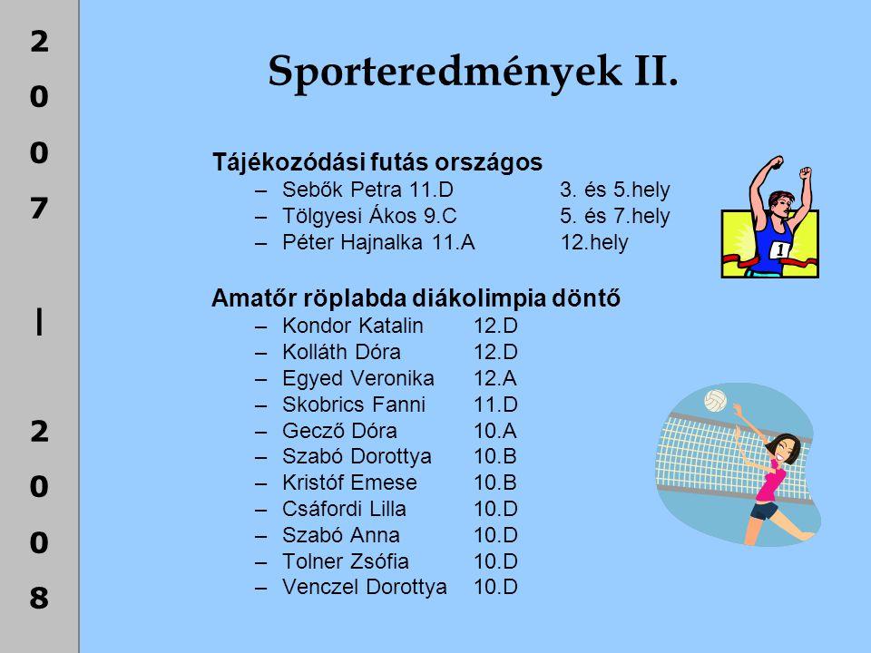 2007|20082007|2008 Sporteredmények II. Tájékozódási futás országos –Sebők Petra 11.D 3. és 5.hely –Tölgyesi Ákos 9.C 5. és 7.hely –Péter Hajnalka 11.A