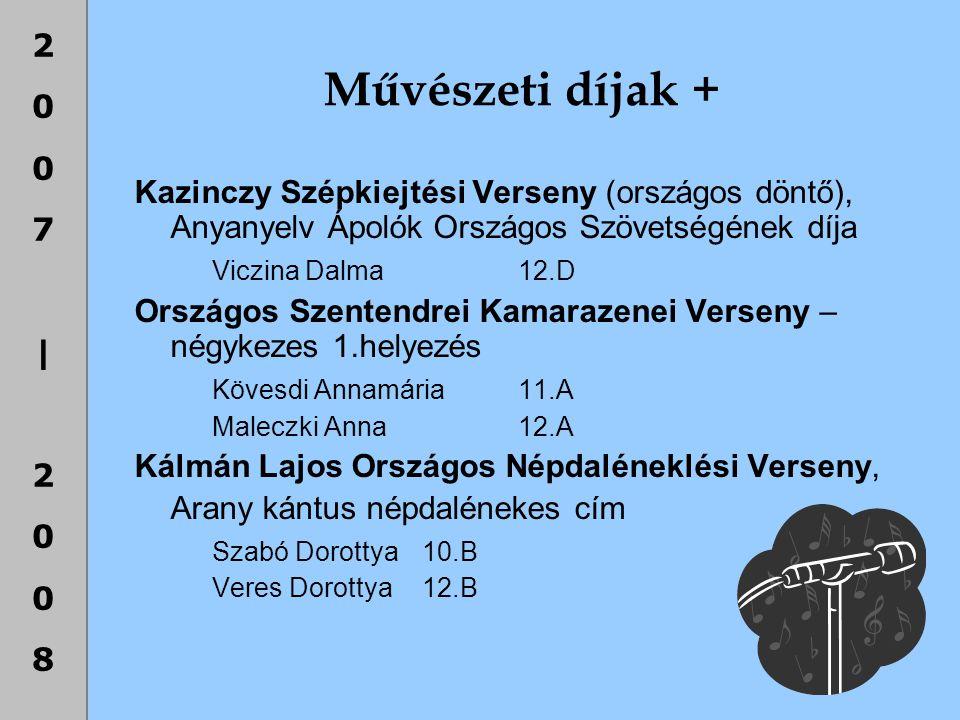 2007|20082007|2008 Művészeti díjak + Kazinczy Szépkiejtési Verseny (országos döntő), Anyanyelv Ápolók Országos Szövetségének díja Viczina Dalma 12.D O