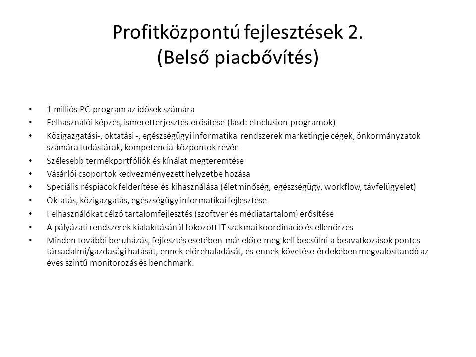 Profitközpontú fejlesztések 2.