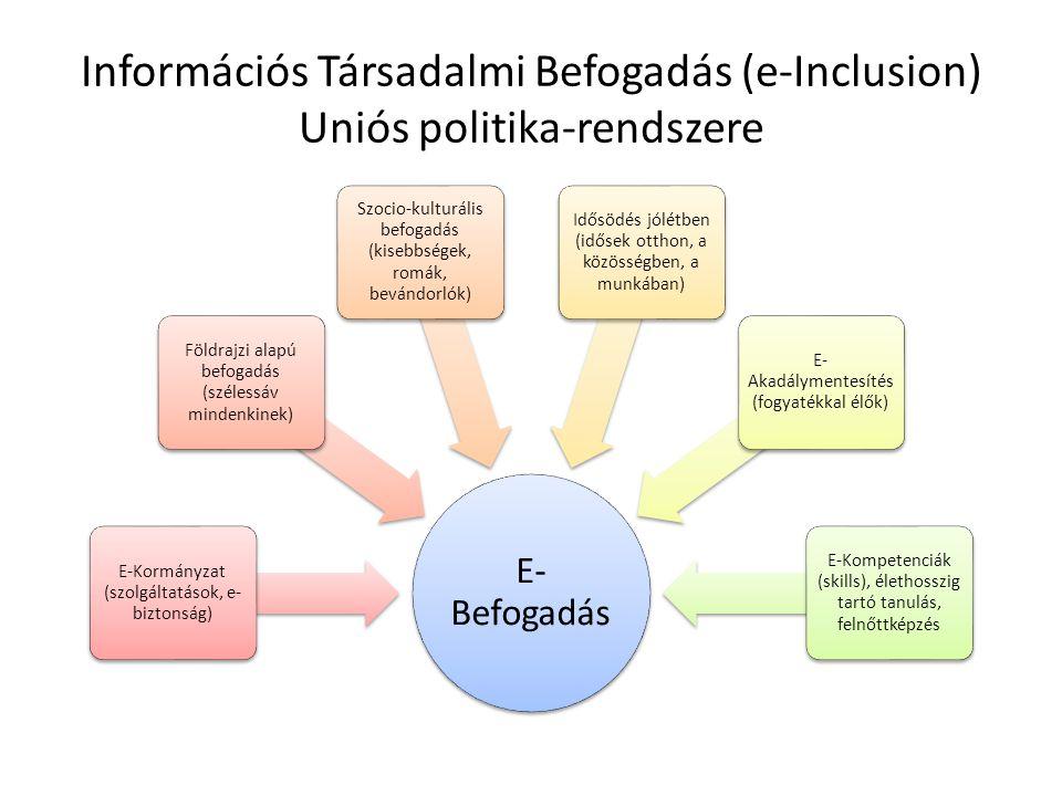Információs Társadalmi Befogadás (e-Inclusion) Uniós politika-rendszere E- Befogadás E-Kormányzat (szolgáltatások, e- biztonság) Földrajzi alapú befogadás (szélessáv mindenkinek) Szocio-kulturális befogadás (kisebbségek, romák, bevándorlók) Idősödés jólétben (idősek otthon, a közösségben, a munkában) E- Akadálymentesítés (fogyatékkal élők) E-Kompetenciák (skills), élethosszig tartó tanulás, felnőttképzés