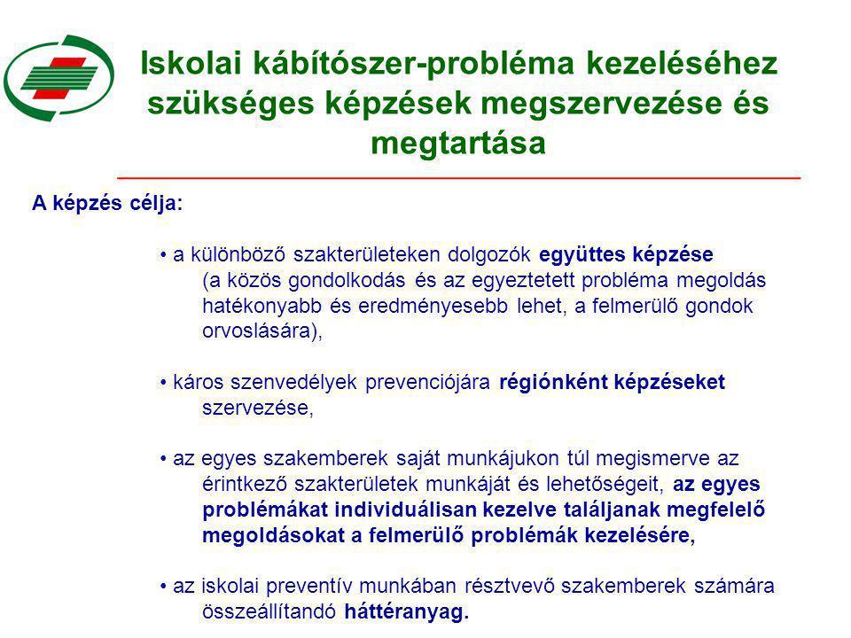 Iskolai kábítószer-probléma kezeléséhez szükséges képzések megszervezése és megtartása A képzés célja: • a különböző szakterületeken dolgozók együttes