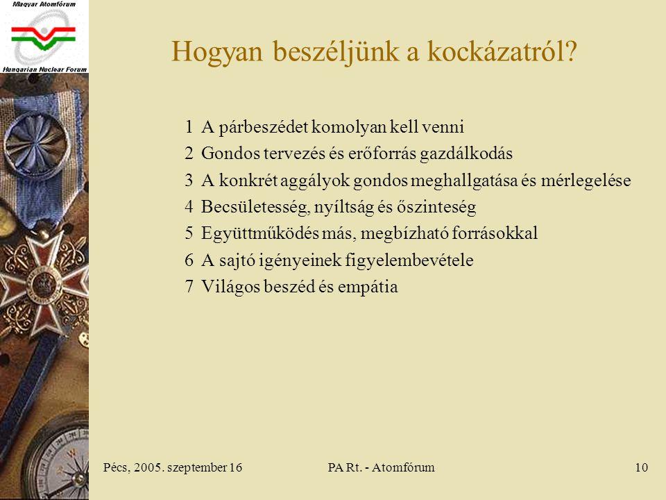 Pécs, 2005. szeptember 16PA Rt. - Atomfórum10 Hogyan beszéljünk a kockázatról.