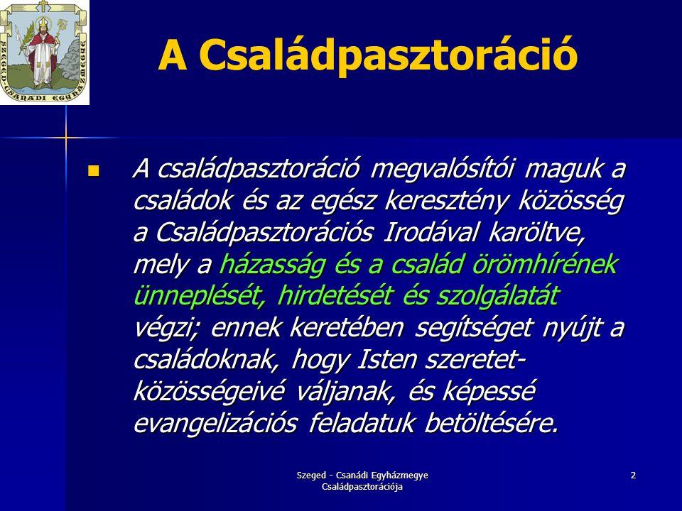 Szeged - Csanádi Egyházmegye Családpasztorációja 3 Konkrét területei:  Önálló, tudatos, szabad, kreatív, önajándékozó és felelős emberré válás segítése.