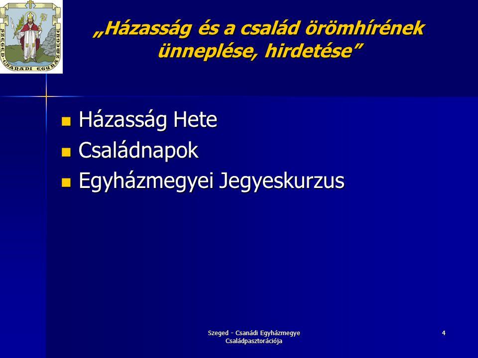 """Szeged - Csanádi Egyházmegye Családpasztorációja 25 """"Megújulva megújítani  Az Egyházmegyei Pasztorális Helynökséggel karöltve konkrét iránymutatásokat kívánunk nyújtani a következő három évben az egyházmegye plébániái, közösségei és hívei részére, hogy együtt haladhassunk úgy az egyéni mint a közösségi fejlődés útján: házastársi, szülői, vagy csak """"egyszerűen keresztségi hivatásunk betöltésében."""