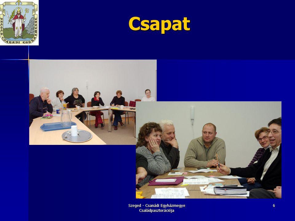 Szeged - Csanádi Egyházmegye Családpasztorációja 27 Köszönjük a figyelmet!