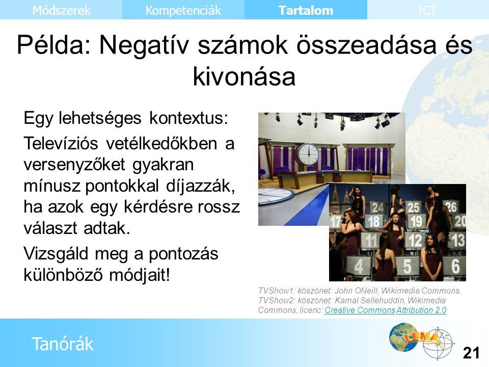 Tanórák Tartalom 21 KompetenciákMódszerekICT Egy lehetséges kontextus: Televíziós vetélkedőkben a versenyzőket gyakran mínusz pontokkal díjazzák, ha a