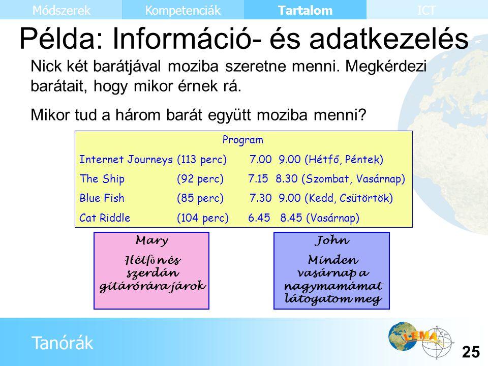 Tanórák Tartalom 25 KompetenciákMódszerekICT Példa: Információ- és adatkezelés Program Internet Journeys(113 perc) 7.00 9.00 (Hétfő, Péntek) The Ship