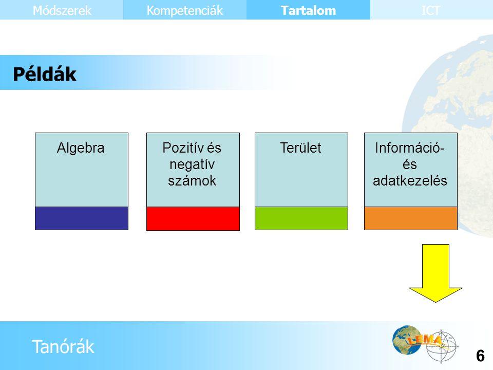 Tanórák Tartalom 17 KompetenciákMódszerekICT Feladat: 1.