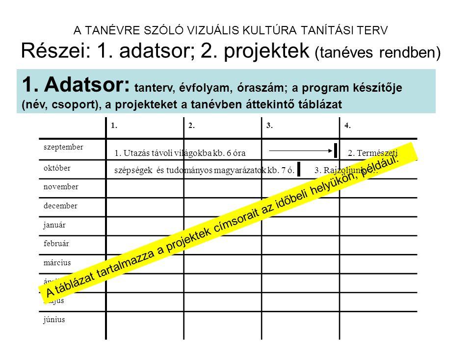 A TANÉVRE SZÓLÓ VIZUÁLIS KULTÚRA TANÍTÁSI TERV Részei: 1. adatsor; 2. projektek (tanéves rendben) 1. Adatsor: tanterv, évfolyam, óraszám; a program ké
