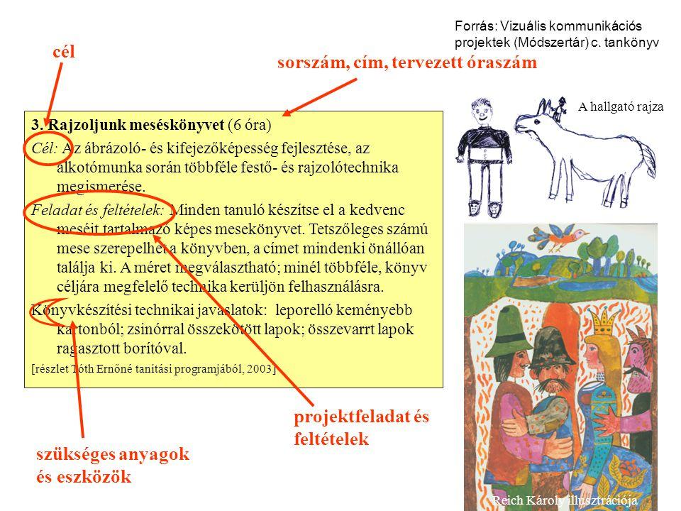 3. Rajzoljunk meséskönyvet (6 óra) Cél: Az ábrázoló- és kifejezőképesség fejlesztése, az alkotómunka során többféle festő- és rajzolótechnika megismer
