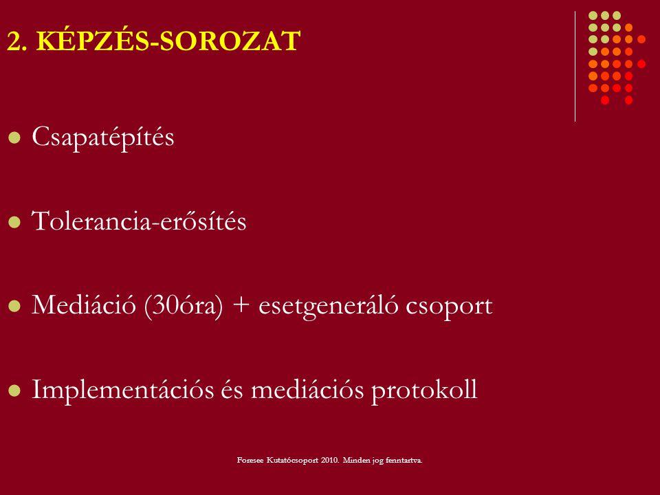2. KÉPZÉS-SOROZAT  Csapatépítés  Tolerancia-erősítés  Mediáció (30óra) + esetgeneráló csoport  Implementációs és mediációs protokoll Foresee Kutat
