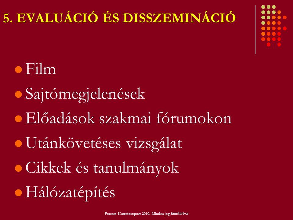 5. EVALUÁCIÓ ÉS DISSZEMINÁCIÓ  Film  Sajtómegjelenések  Előadások szakmai fórumokon  Utánkövetéses vizsgálat  Cikkek és tanulmányok  Hálózatépít